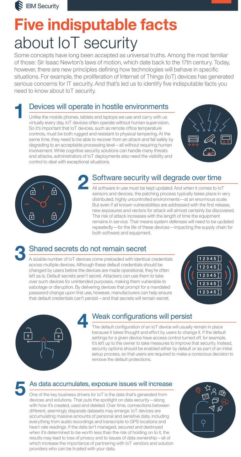 物联网安全:五个不争的事实