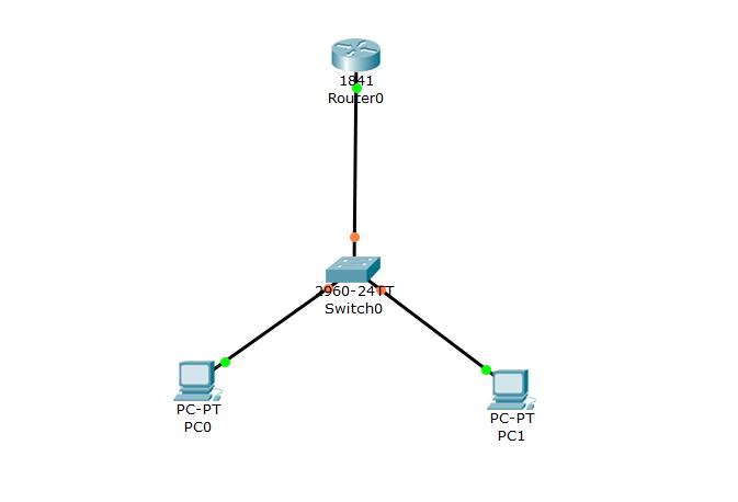 网络基本认识,思科模拟器基础实验(二)-ZAERA